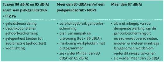 Beeld-DPR-veiligheid-metaalindustrie